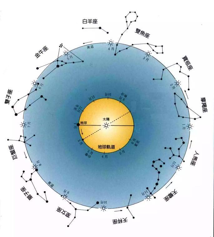 强力深扒天秤座:为什么要委屈自己,去讨好这个世界?